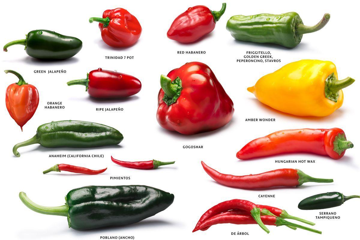 Tipi di peperoncini piccanti